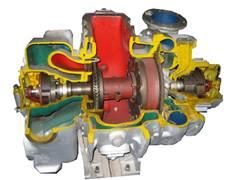 涡轮增压器剖解模子