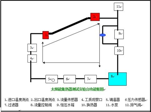 水箱380v水泵自动控制接线图