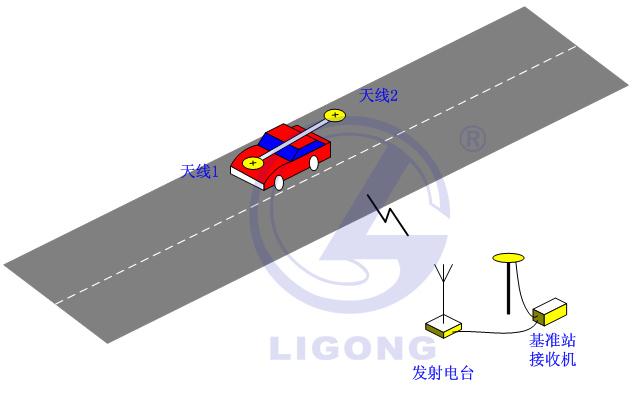 小车自动天线接线图